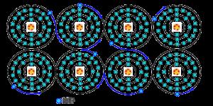 銅自由電子モデル
