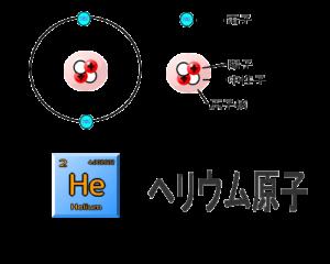 ヘリウム原子モデル