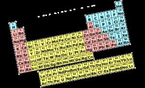 原子解説ー4